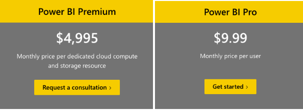 Dynamics 365 & Power Platform Pricing and Licensing Guide
